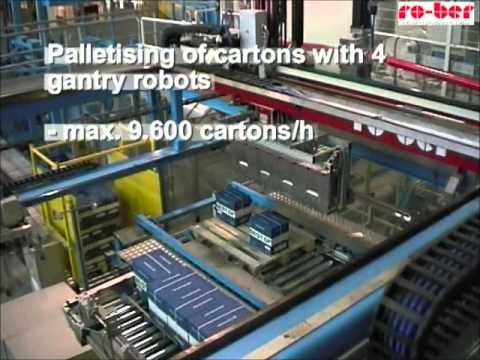 Gantry Robot Row Gripper