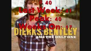 US Airplay Top 40 For The Week Of August 21st 2011! ENJOY! :) I DO NOT OWN ANYTHING!