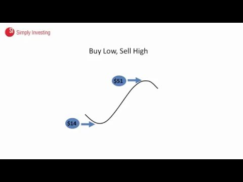 How to Figure out if a Stock is Worth Buying