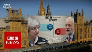 UK General Election: Hung Parliament