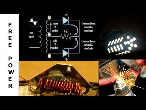 free energy generator - outside revealed RAW FAKE