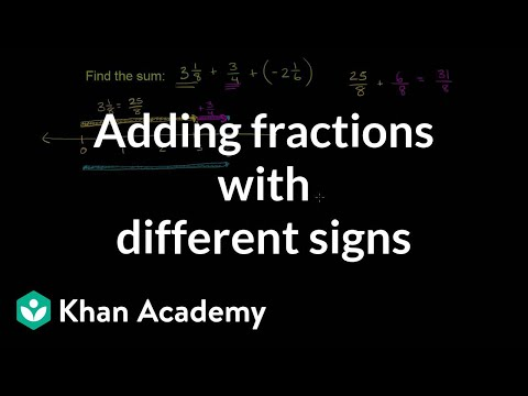 Adding fractions with different signs video khan academy ccuart Images