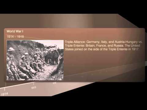 Tangerine history timeline us involvement