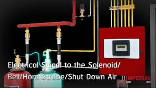Imperial - FM-200 Fire Suppression System Simulation
