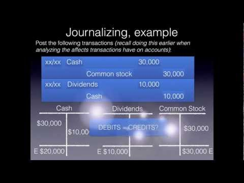 Recording Business Transactions: Journal Entries (Journalizing) – Financial Accounting video