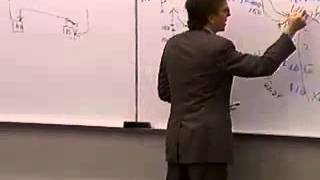 Principles Of Macroeconomics: Lecture 20 - Aggregate Demand And Supply