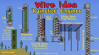 """This is just a quick illustration of a wiring build idea. Fuller explanations in my written guide """"Fastest Engines - Measured with Hoiktroic Binary Skeleton Counter"""": http://forums.terraria.org/index.php?threads/fastest-engines-measured-with-hoiktroic-binary-skeleton-counter-video.6464+Video Index:0:06 - Stump Engine (Crabs/Skeletons jumping up and down).0:50 - Skeleton variant.1:04 - Repeater  (open ended design with continuous re-spawns dropping from the top).1:26 - Overkill Spear Trap Battery (7 hits/s) - player/bat powered.1:52 - Stingy Spear Trap Battery (3 hits/s) - player/bat powered.2:43 - Continuous Drop - Boulders.2:57 - Measuring boulder drop speed with hoiktronic counter.3:26 - Boulder powered active block down-elevator (60tiles/s, i.e. faster than falling).3:39 - Measuring crab free-fall (top) speed (37tiles/s, same as all mobs and player).+ 'Hoiktronic' Counter explained & other rapid in-game engines: http://youtu.be/_vFyT14AUwI+ Credits:All footage shot in Terraria 1.2.4.1 for PC.No mods or 3rd party content!Game IP belongs to Re-Logic.Music from Terraria Soundtrack Volumes 1 & 2 by Scott Lloyd Shelly (Resonance array):http://re-logic.bandcamp.com/And desert theme from Terraria for consoles.Video captured with Fraps, edited in trakAxPC.+ Member of T-MEC (Terrarian Mechanical Engineering Corps) discussion group - http://forums.terraria.org/index.php?social-forums/t-mec-terrarian-mechanical-engineering-corps.203/"""