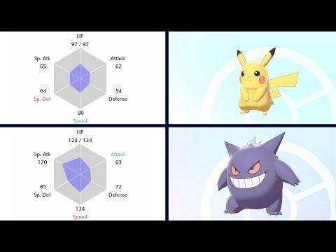 Trailer sur les objets et fonctionnalités de Pokémon Bouclier