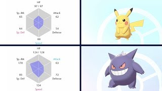 🆕 Items and Features in Pokémon Sword and Pokémon Shield! ⚔️🛡️