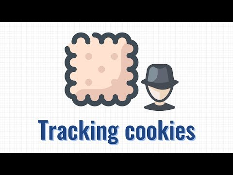 How Cookies Can Track You (Simply Explained)
