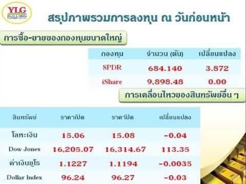 YLG บทวิเคราะห์ราคาทองคำประจำวัน 28-09-15