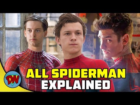 All Spider-man Movies & Rights Explained In Hindi | Desinerd