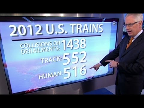 wrecks - CNN's Tom Foreman takes a look at the history of train wrecks in which many were caused by human error.