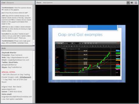eSignal Partner Webinar – Gap and Go! Day Trading Strategies & more