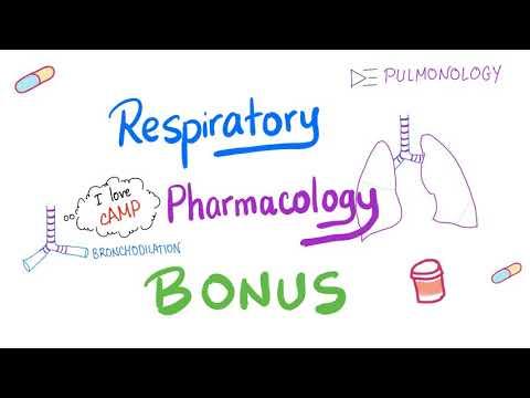 Respiratory Pharmacology Bonus | Anti-Eosinophils | Benralizumab