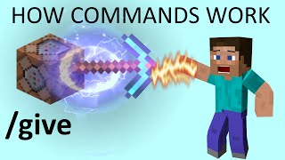 How to Make Custom Items With /Give - Minecraft Command Block Tutorial [1.11][1.10][1.9]