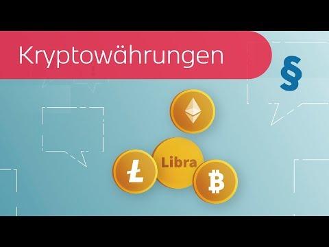 Kryptowährungen und Facebooks Libra in 3 Minuten erklärt