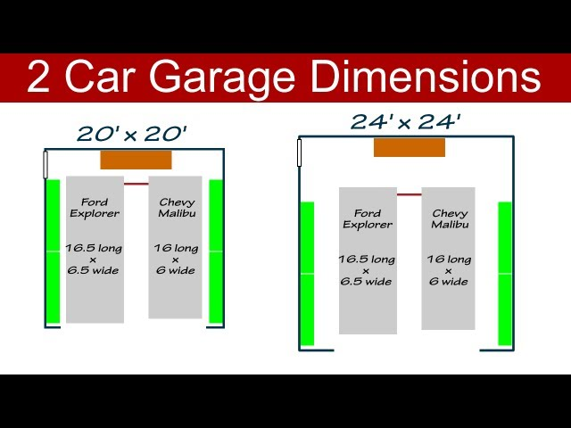 ideal 3 car garage dimensions my ideal drift car forza mlwa12 uploaded this image to garages 48x36g1 see the