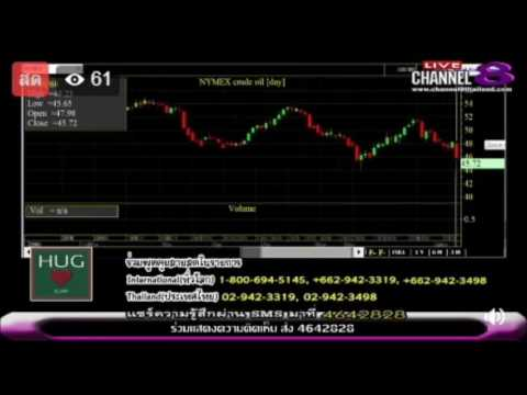 Take Profit by YLG 08-06-60