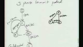 Lecture - 25 Basic 2-Phase And 3-phase Commit Protocol