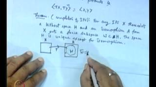 Mod-01 Lec-22 Further Properties Of Inner Product Spaces