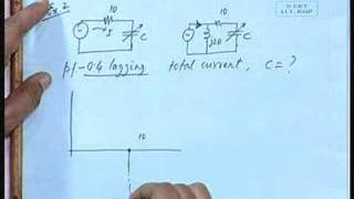 Lecture - 6 LocusDiagram - Introduction To Signals