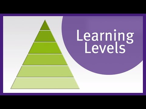 blooms - Take your learning to the next level with Bloom's Taxonomy.