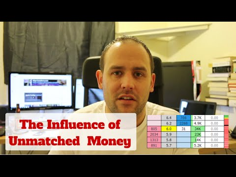 Does Unmatched Money Effect Your Trading?