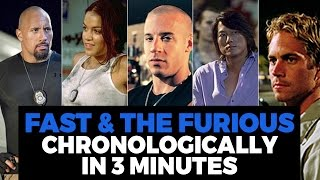 Nonton Fast & The Furious Chronologically In 3 Minutes Film Subtitle Indonesia Streaming Movie Download
