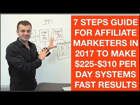 Affiliate marketing for beginners 7 steps tutorial