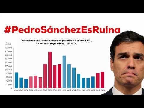 #PedroSánchezEsRuina