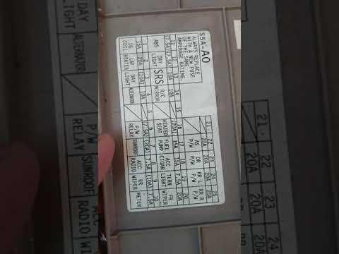 Ek civic fuse box diagram