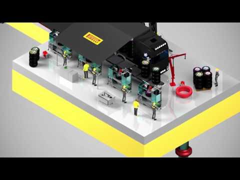 Новые шинные правила Формулы 1 онлайн видео