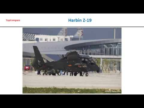 Harbin Z-19 comp. Denel Rooivalk,...