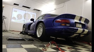 GO READ MY COLUMN: http://autotradr.co/OversteerI took my Dodge Viper to a dyno to see how much horsepower it has. Dodge said my Viper made 450 horsepower and 490 lb-ft of torque -- but those numbers weren't quite right.FOLLOW ME!Facebook - http://www.facebook.com/ddemuroTwitter - http://www.twitter.com/dougdemuroInstagram - http://www.instagram.com/dougdemuro