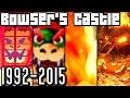 Mario Kart Bowser's Castle EVOLUTION 1992-2015 (Wii U, 3DS, N64, SNES)