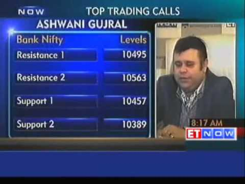 Top stock trading calls by experts