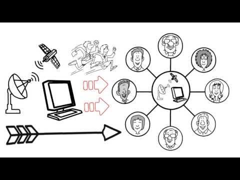 How Satellite Internet Works