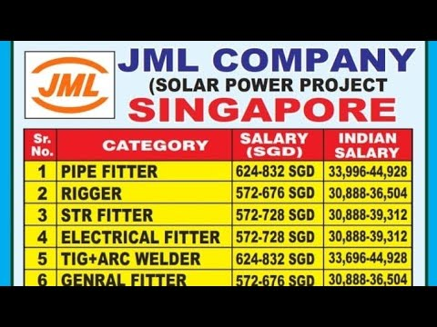 Job in Singapore !! JML Company solar power project singapore, Free requirement, Interview Anuptech