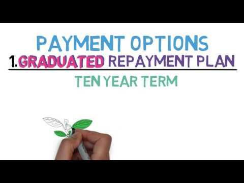 How to Repay Your Student Loans (Financing Your Education 3/4)