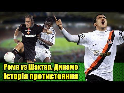Рома проти українських клубів, історія протистояння | Рома - Шахтар | Рома - Динамо