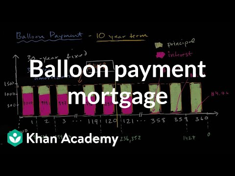 interest only loan calculator with balloon payment