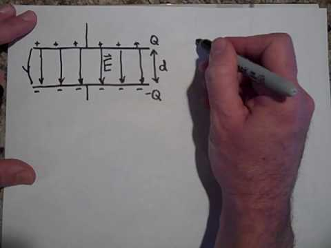 Capacitors - Describes the basic idea behind capacitance. For a complete index of these videos visit http://www.apphysicslectures.com.