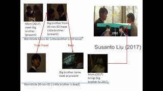 Nonton House of the Disappeared 2017 movie twist ending explained meaning Film Subtitle Indonesia Streaming Movie Download