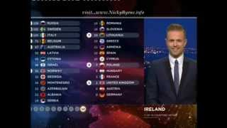 Nicky Byrne Irish Eurovision votes (english version) 2015