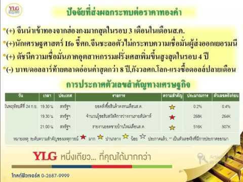 YLG NightUpdate 24-09-15