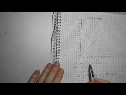 Lernvideo Lineare Optimierung (видео)