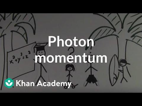 khan academy angular momentum