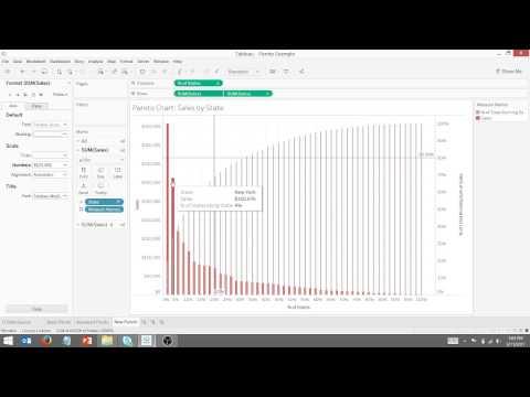 Create A Well Designed Pareto Chart In Tableau Smoak Signals
