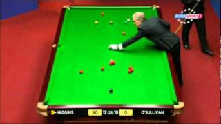 World Snooker Championship 2011 - QF - John Higgins Vs. Ronnie O'Sullivan (Final Frame)